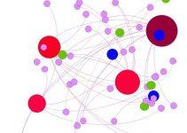Agences de référencement Web et Internet
